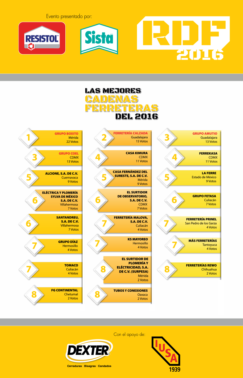 ganadores_-_lista_web_cadenas-3