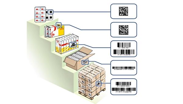 identificacion-de-producto